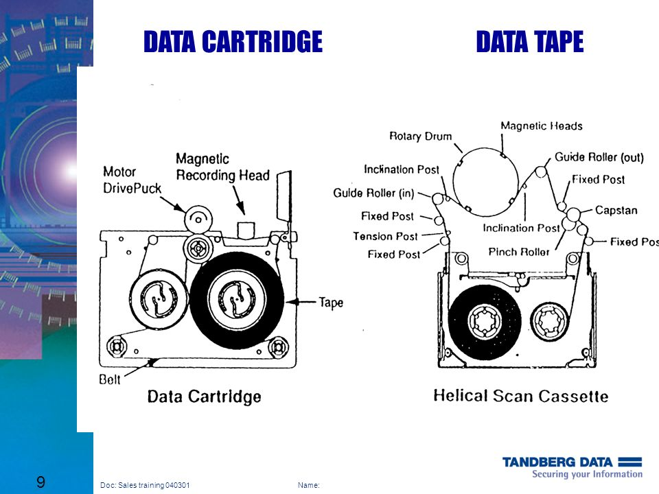 DATA CARTRIDGE DATA TAPE