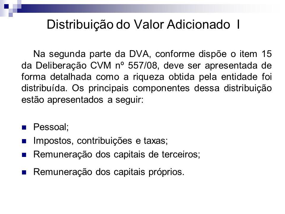 Distribuição do Valor Adicionado I