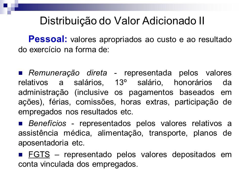 Distribuição do Valor Adicionado II