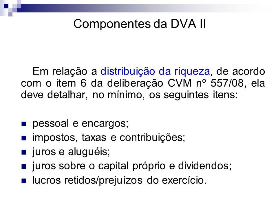 Componentes da DVA II
