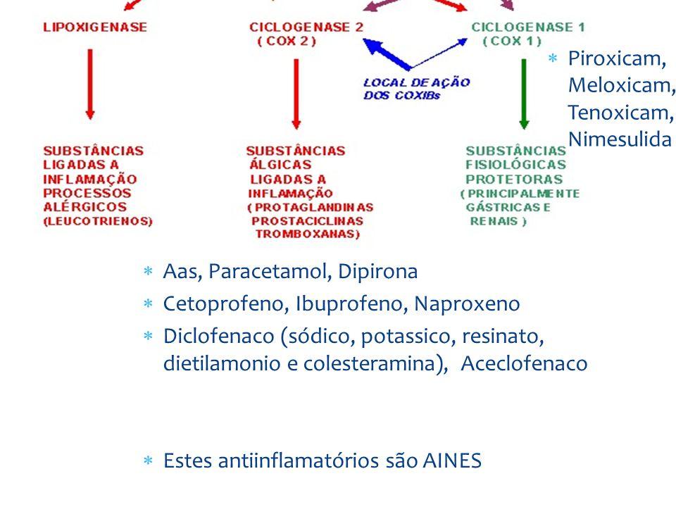 Piroxicam, Meloxicam, Tenoxicam, Nimesulida
