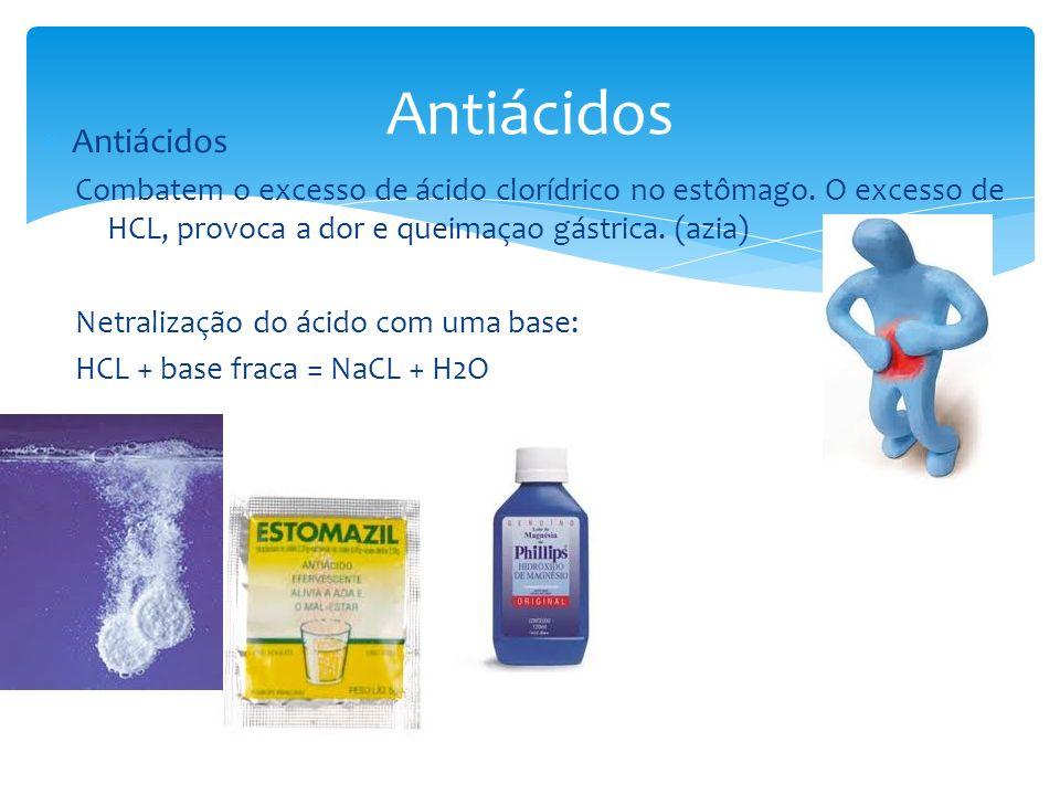 Antiácidos Antiácidos