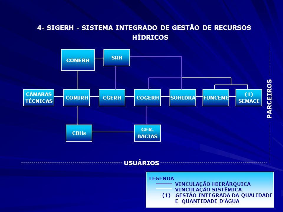 4- SIGERH - SISTEMA INTEGRADO DE GESTÃO DE RECURSOS HÍDRICOS