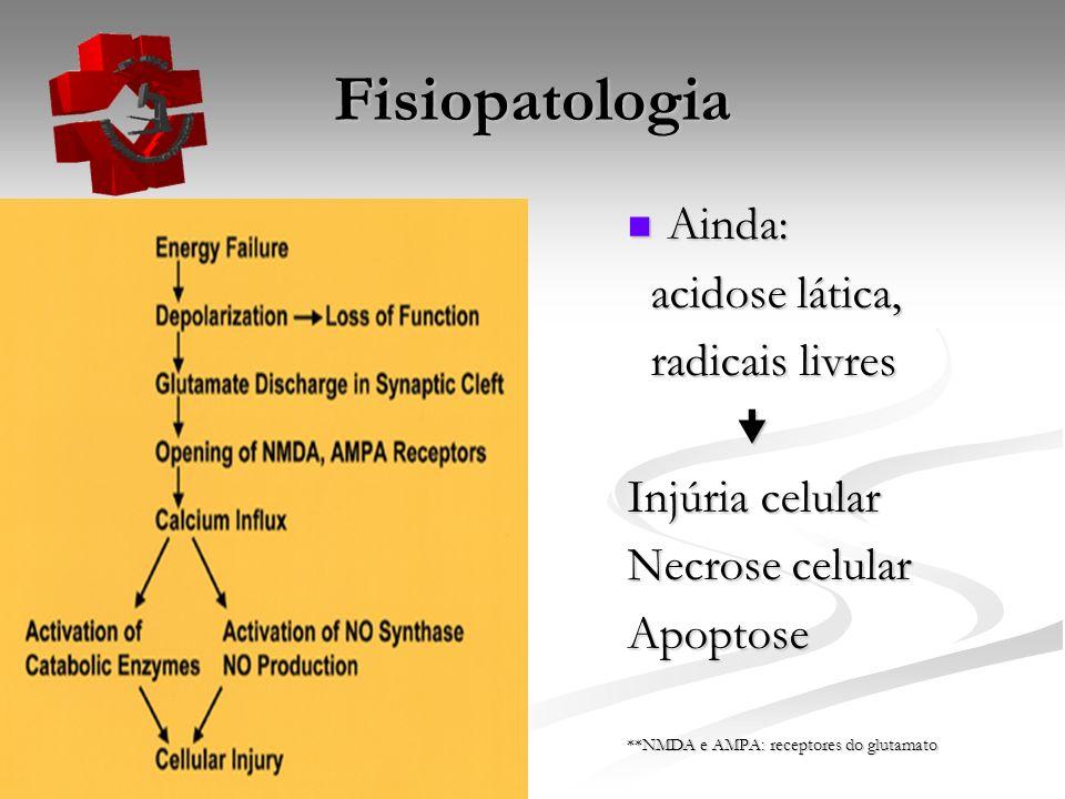 Fisiopatologia Ainda: acidose lática, radicais livres 