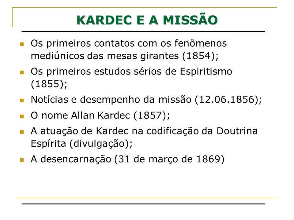KARDEC E A MISSÃO Os primeiros contatos com os fenômenos mediúnicos das mesas girantes (1854); Os primeiros estudos sérios de Espiritismo (1855);