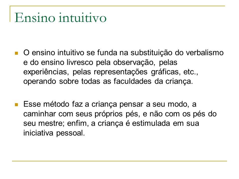 Ensino intuitivo