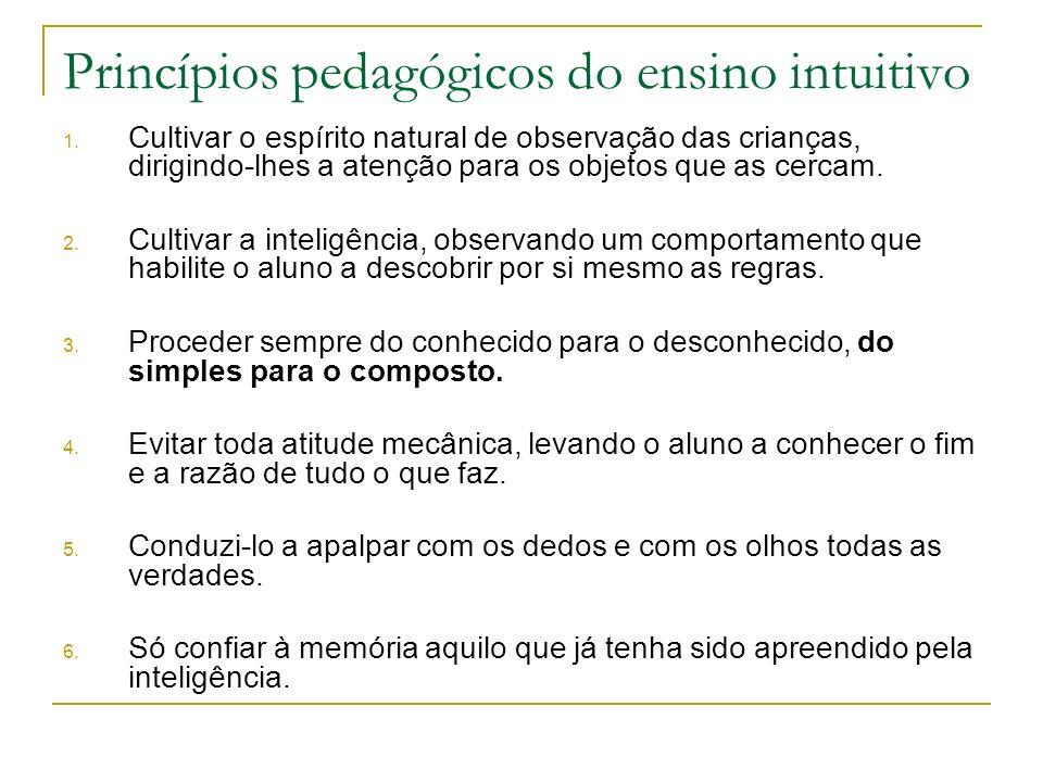 Princípios pedagógicos do ensino intuitivo