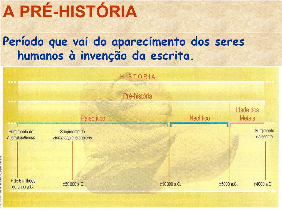 A PRÉ-HISTÓRIA Período que vai do aparecimento dos seres humanos à invenção da escrita.