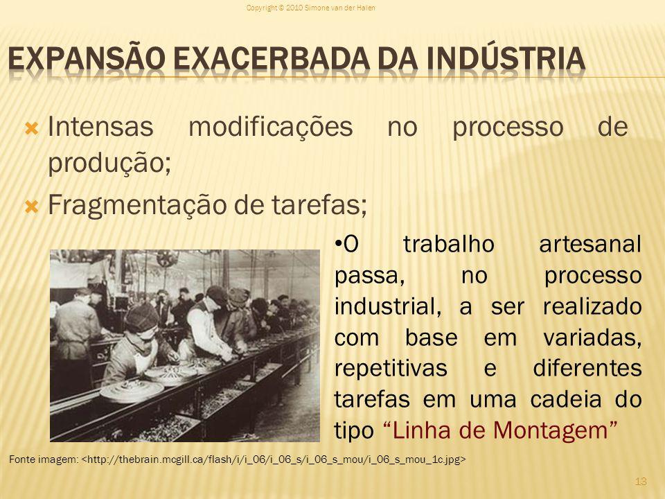 Expansão exacerbada da indústria