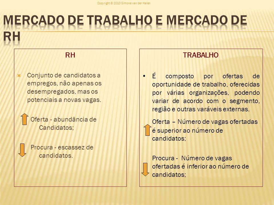 Mercado de Trabalho e Mercado de RH