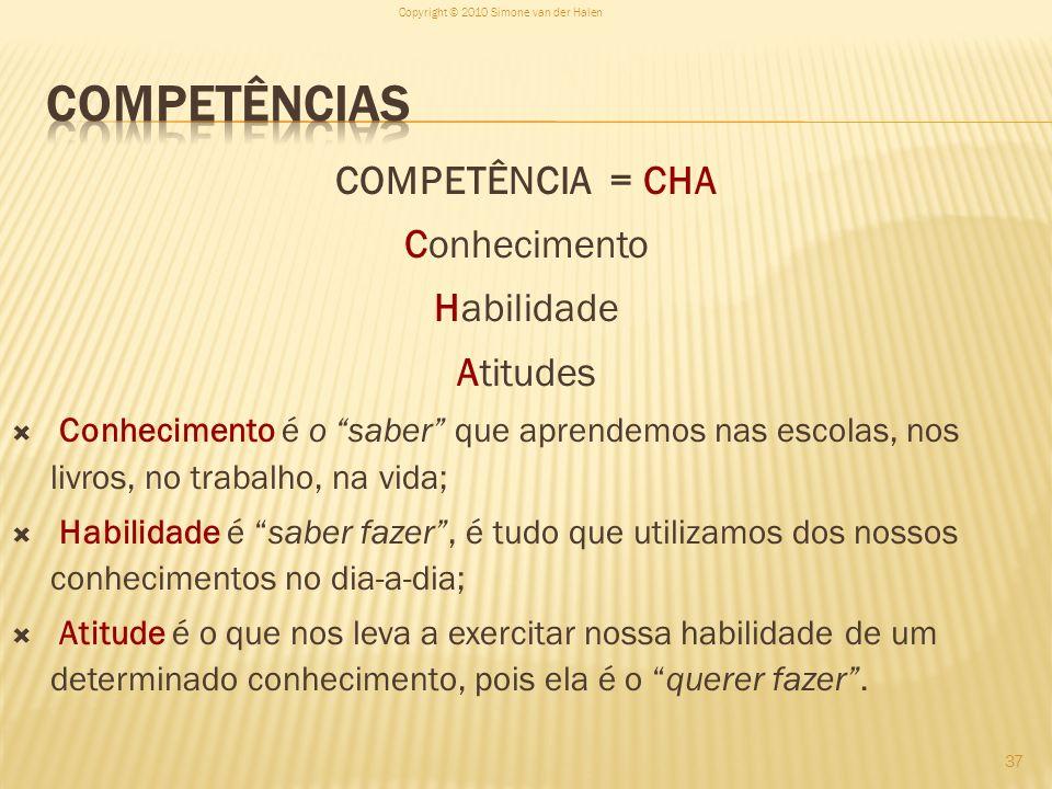 Competências COMPETÊNCIA = CHA Conhecimento Habilidade Atitudes