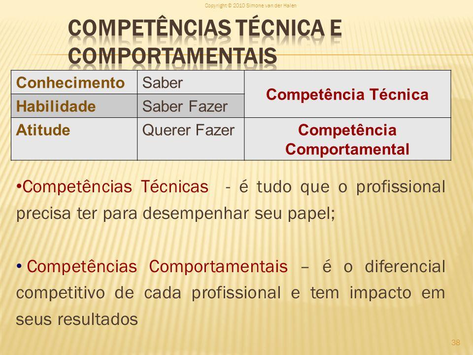Competências Técnica e Comportamentais