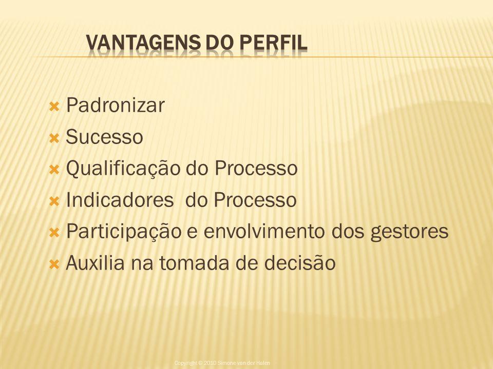 Qualificação do Processo Indicadores do Processo