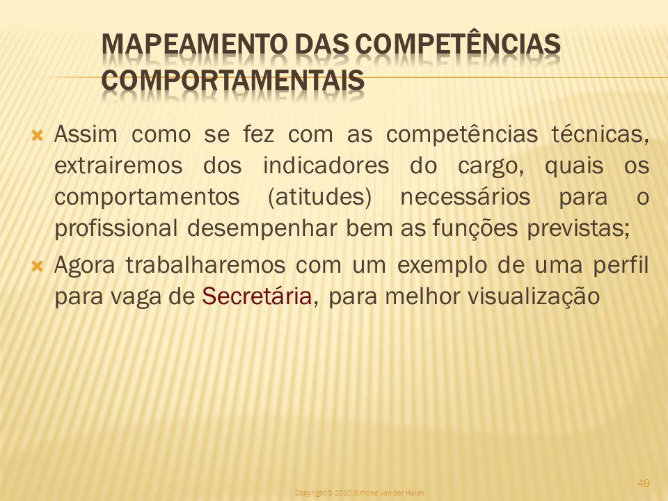 Mapeamento das Competências Comportamentais