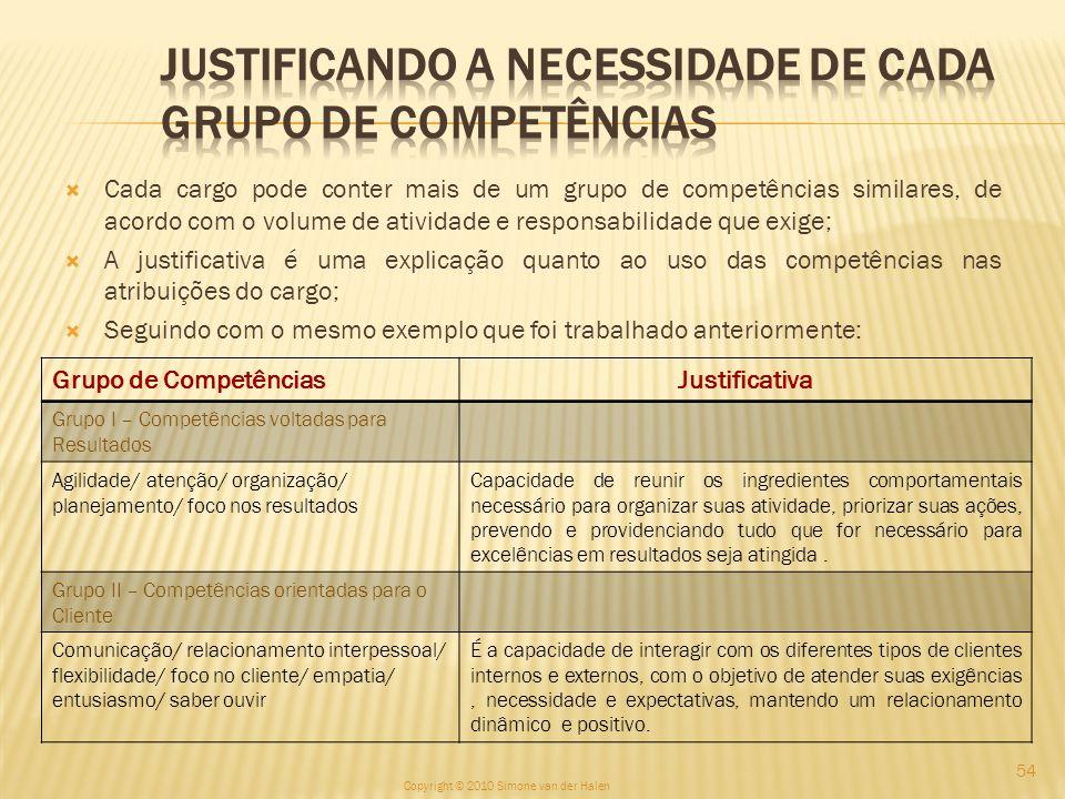 Justificando a necessidade de cada Grupo de Competências