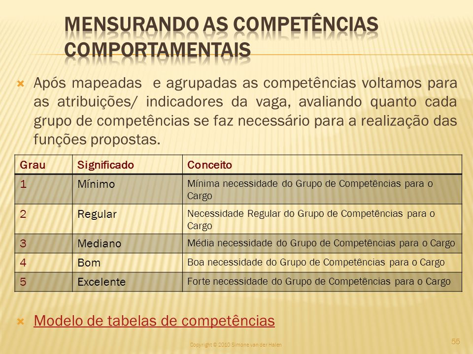 Mensurando as Competências comportamentais