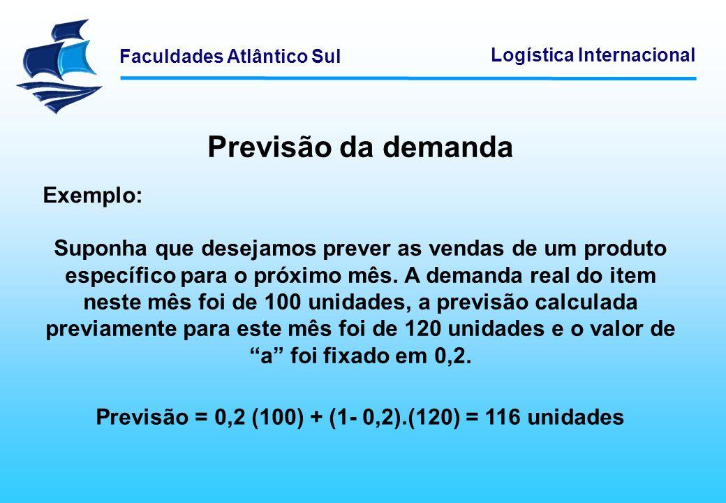 Previsão = 0,2 (100) + (1- 0,2).(120) = 116 unidades