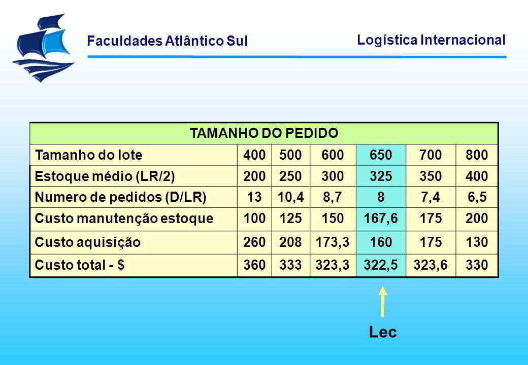 Lec TAMANHO DO PEDIDO Tamanho do lote 400 500 600 650 700 800