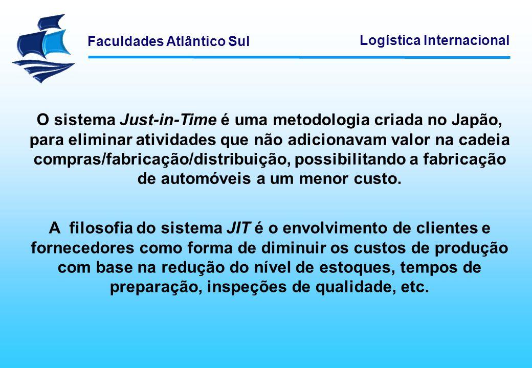 O sistema Just-in-Time é uma metodologia criada no Japão, para eliminar atividades que não adicionavam valor na cadeia compras/fabricação/distribuição, possibilitando a fabricação de automóveis a um menor custo.