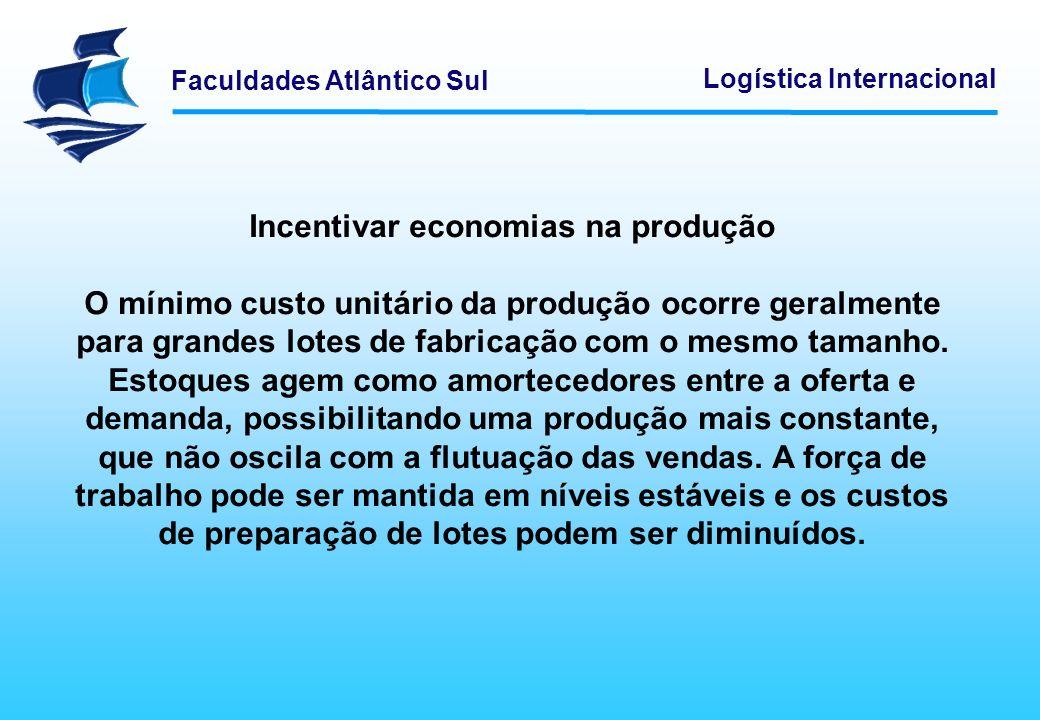 Incentivar economias na produção