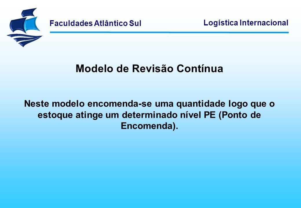 Modelo de Revisão Contínua