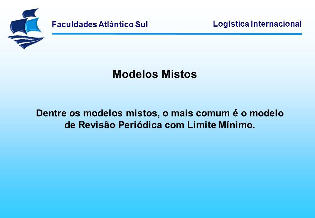 Modelos Mistos Dentre os modelos mistos, o mais comum é o modelo de Revisão Periódica com Limite Mínimo.