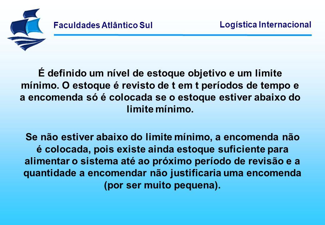 É definido um nível de estoque objetivo e um limite mínimo