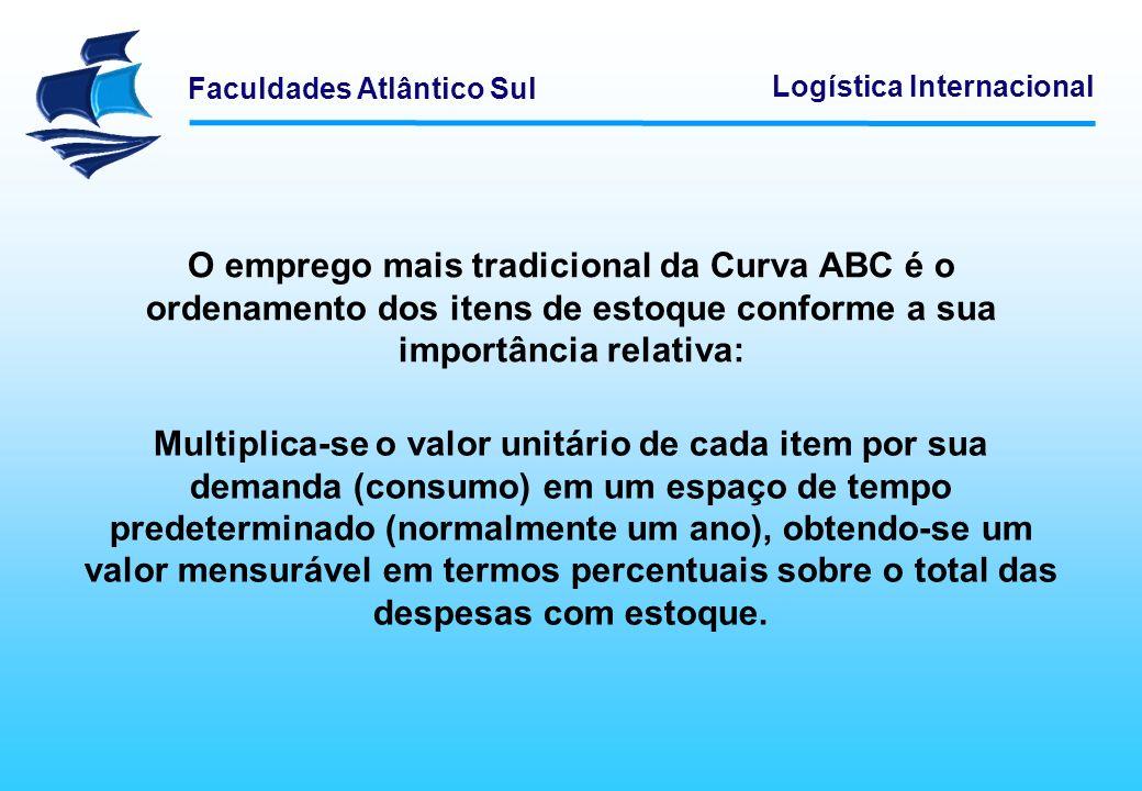 O emprego mais tradicional da Curva ABC é o ordenamento dos itens de estoque conforme a sua importância relativa: