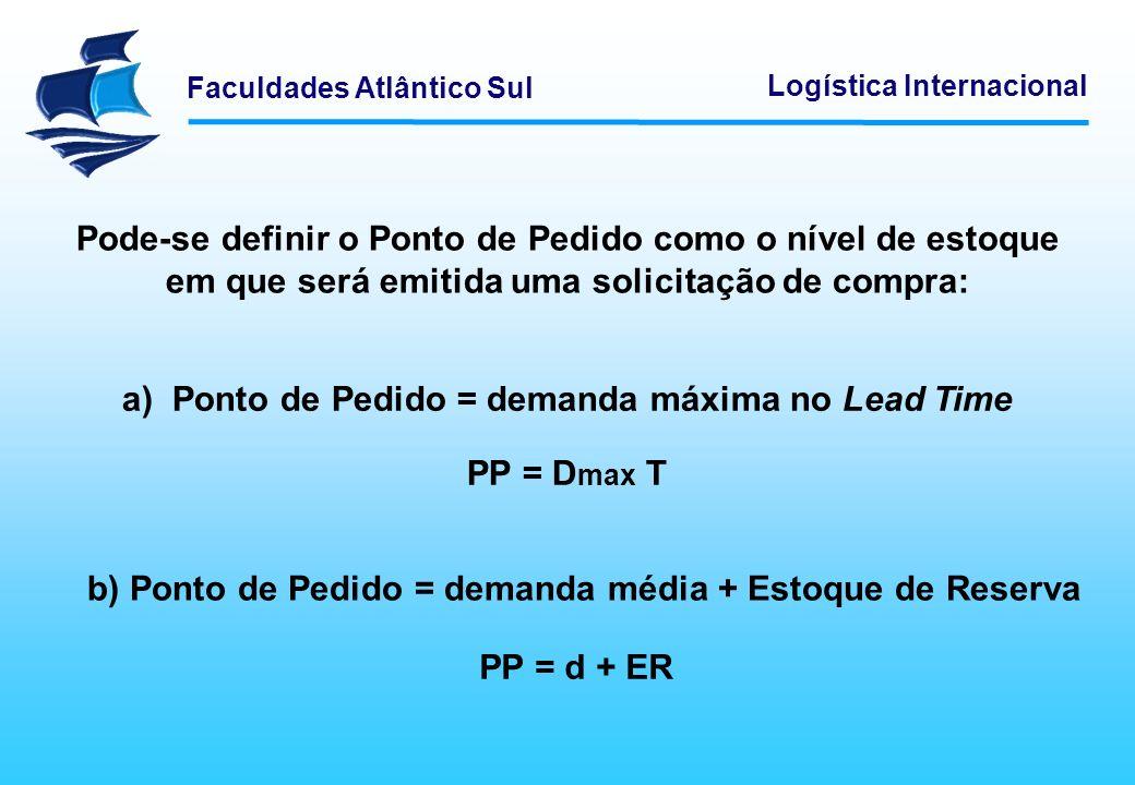 a) Ponto de Pedido = demanda máxima no Lead Time