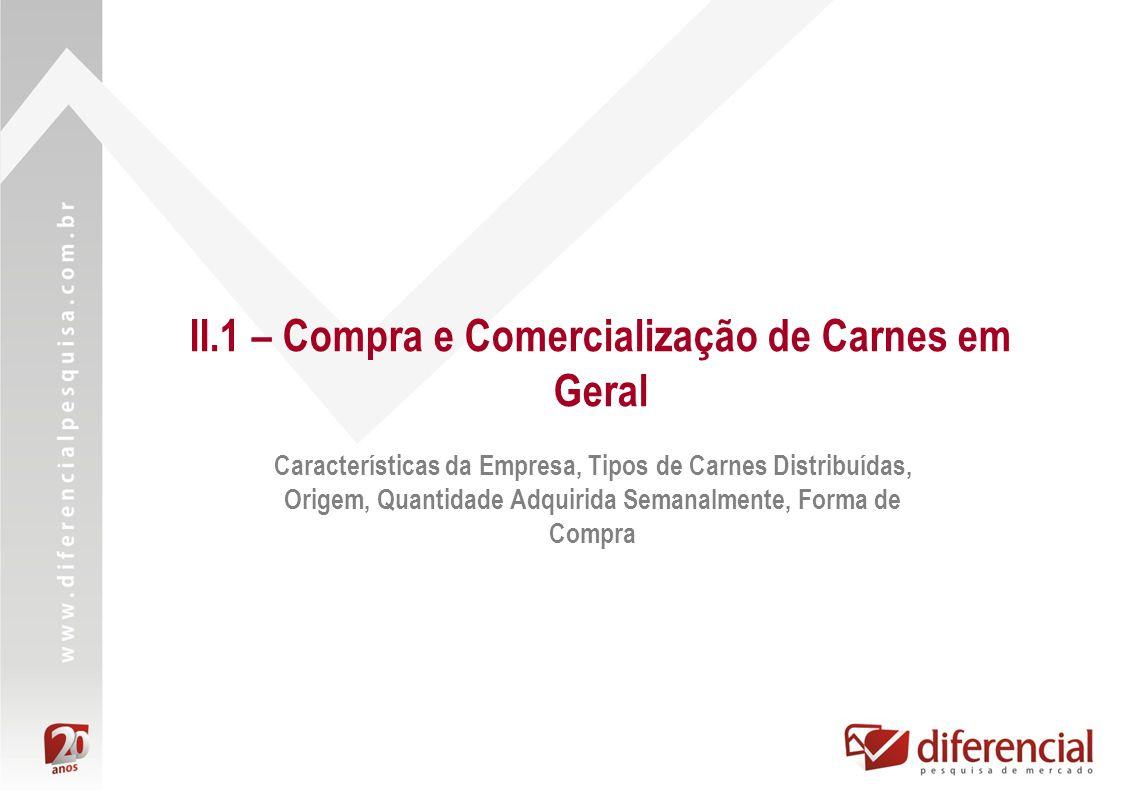 II.1 – Compra e Comercialização de Carnes em Geral