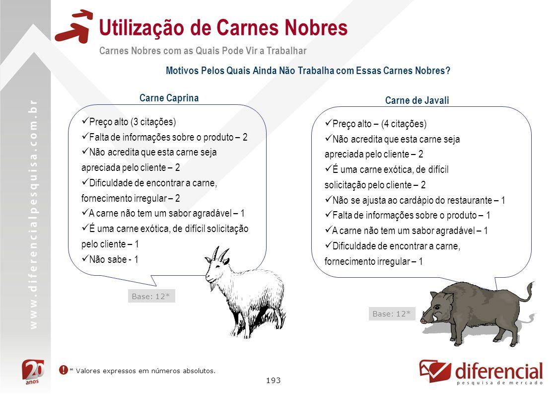 Utilização de Carnes Nobres