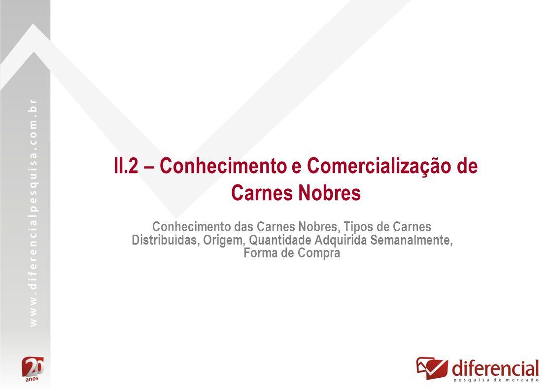 II.2 – Conhecimento e Comercialização de Carnes Nobres