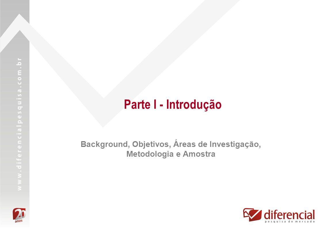 Background, Objetivos, Áreas de Investigação, Metodologia e Amostra