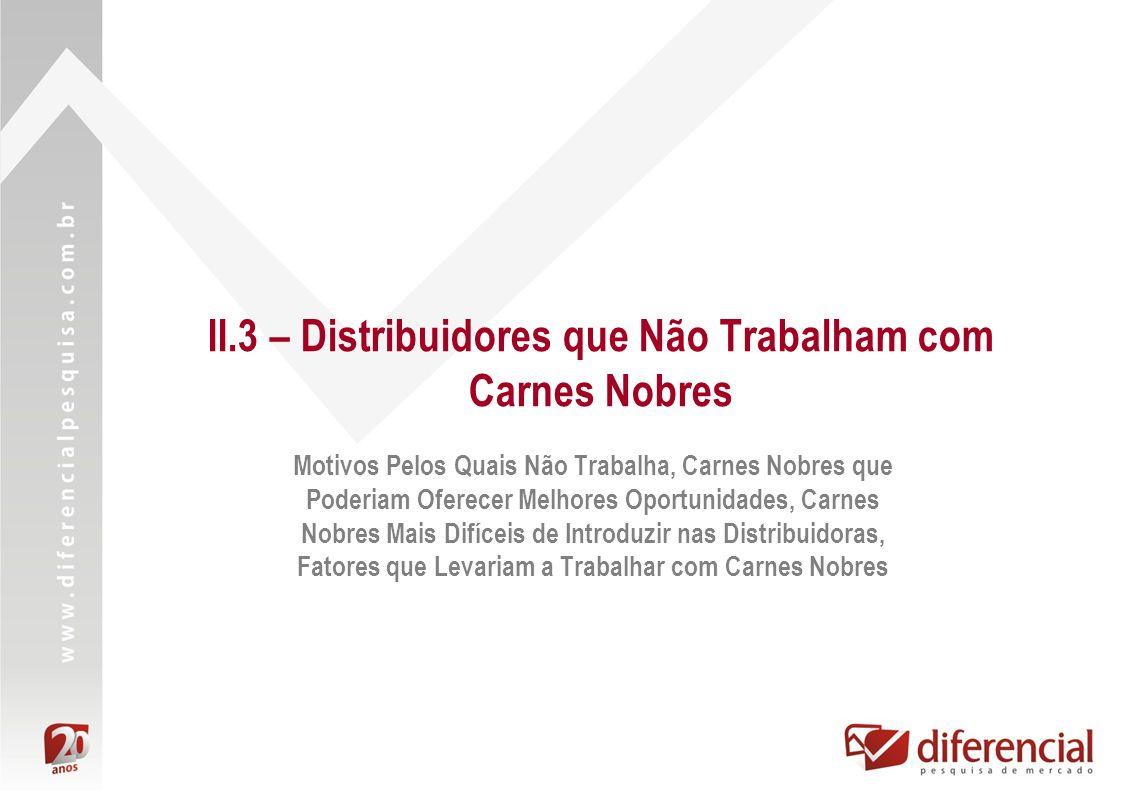 II.3 – Distribuidores que Não Trabalham com Carnes Nobres