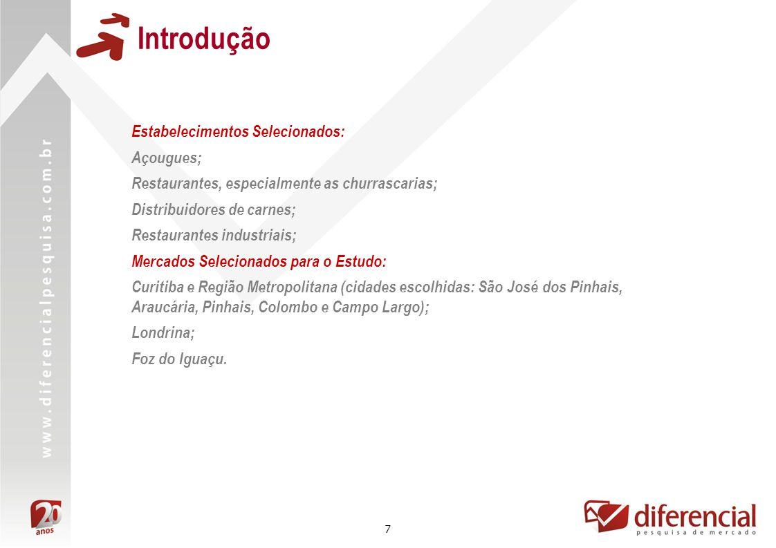 Introdução Estabelecimentos Selecionados: Açougues;