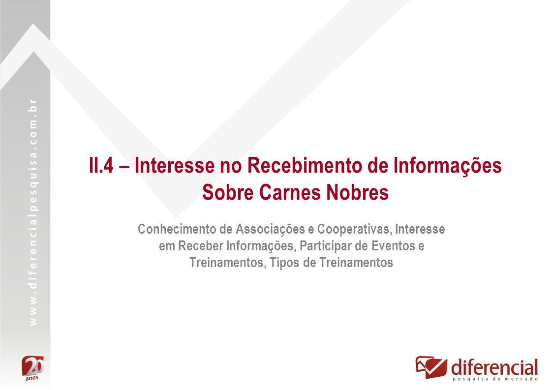 II.4 – Interesse no Recebimento de Informações Sobre Carnes Nobres