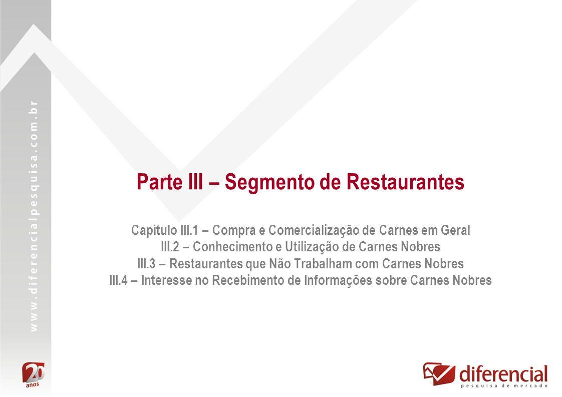 Parte III – Segmento de Restaurantes