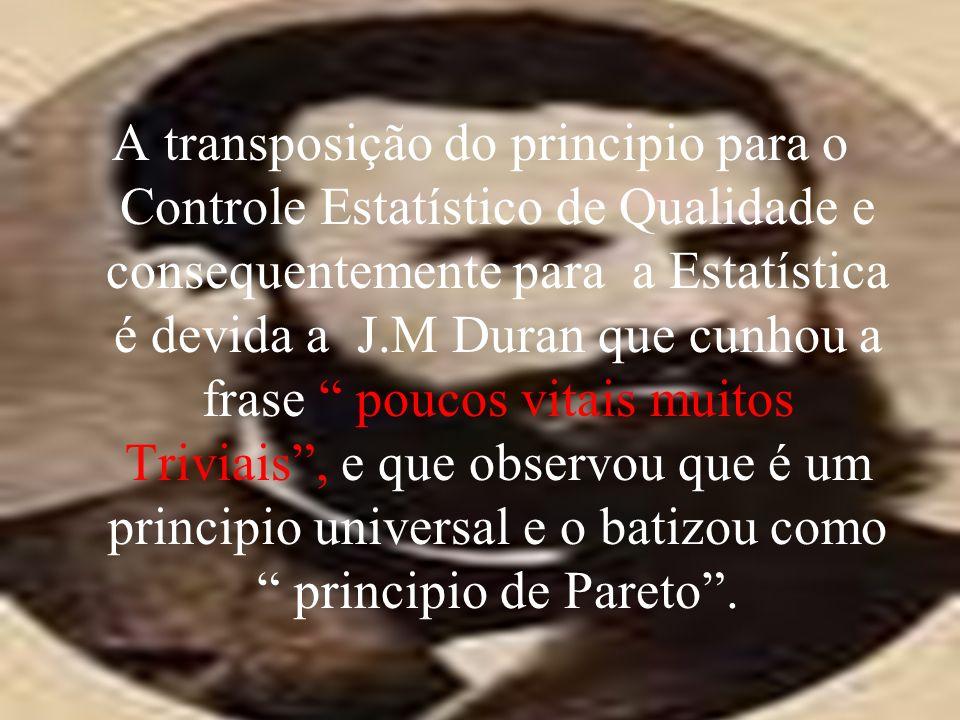 A transposição do principio para o Controle Estatístico de Qualidade e consequentemente para a Estatística é devida a J.M Duran que cunhou a frase poucos vitais muitos Triviais , e que observou que é um principio universal e o batizou como principio de Pareto .