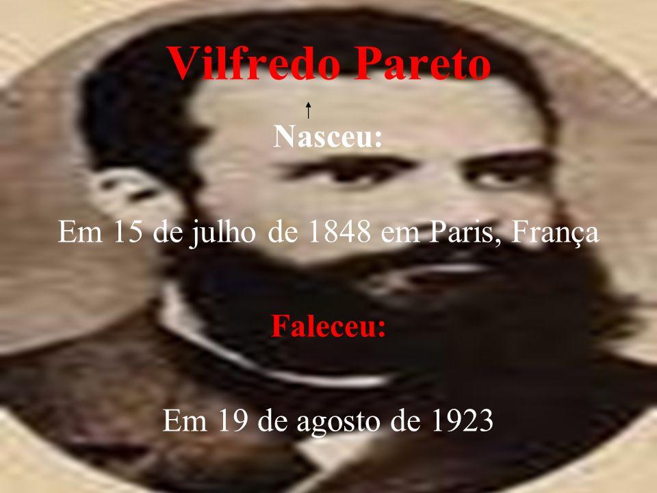 Em 15 de julho de 1848 em Paris, França
