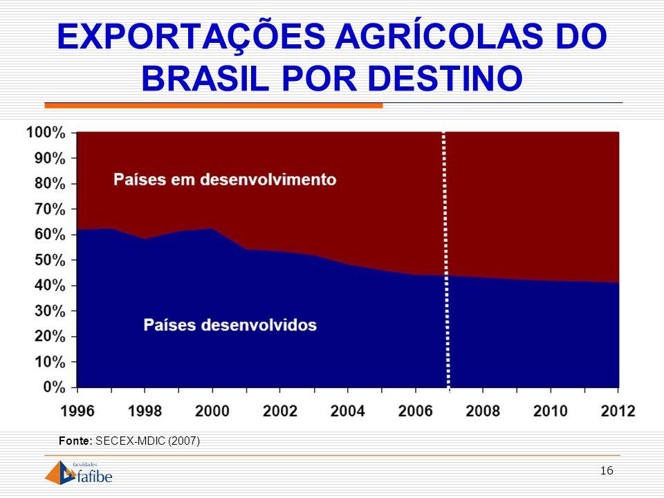EXPORTAÇÕES AGRÍCOLAS DO BRASIL POR DESTINO
