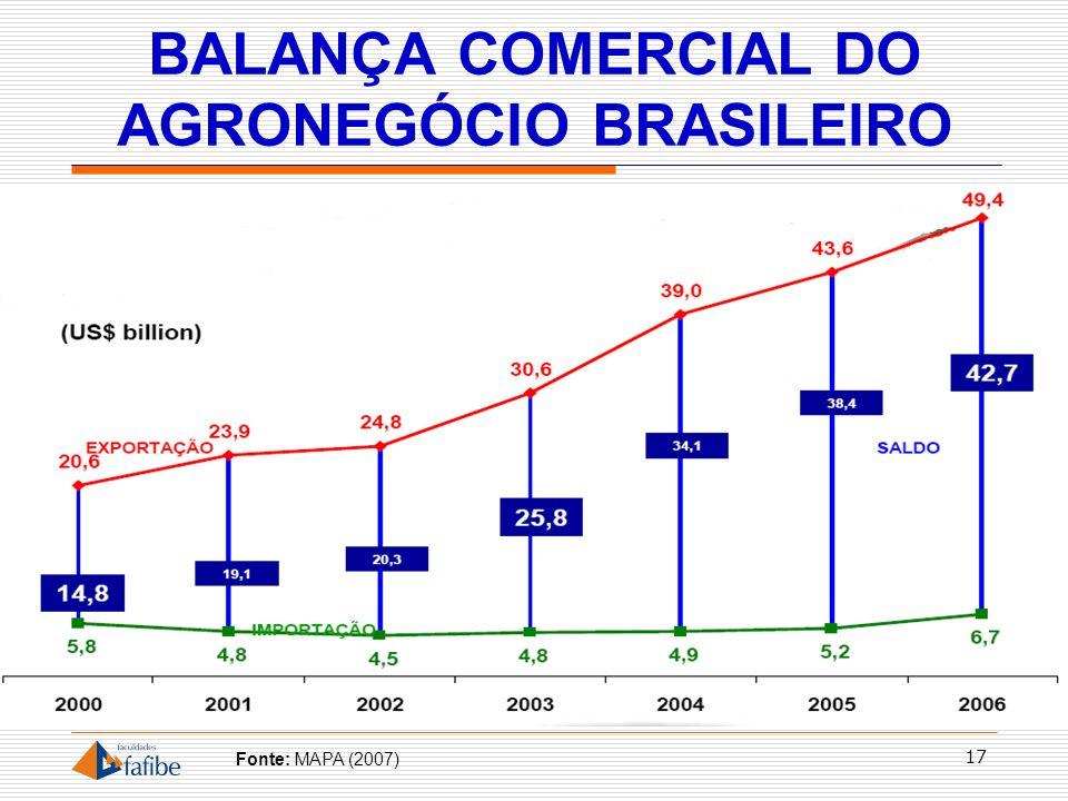 BALANÇA COMERCIAL DO AGRONEGÓCIO BRASILEIRO