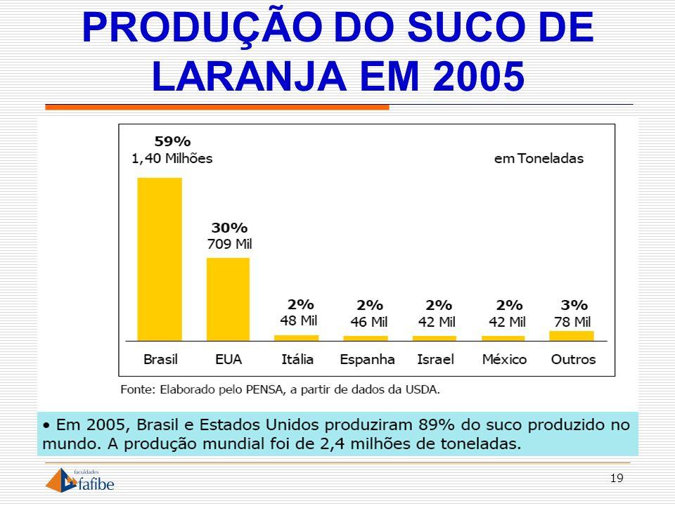 PRODUÇÃO DO SUCO DE LARANJA EM 2005