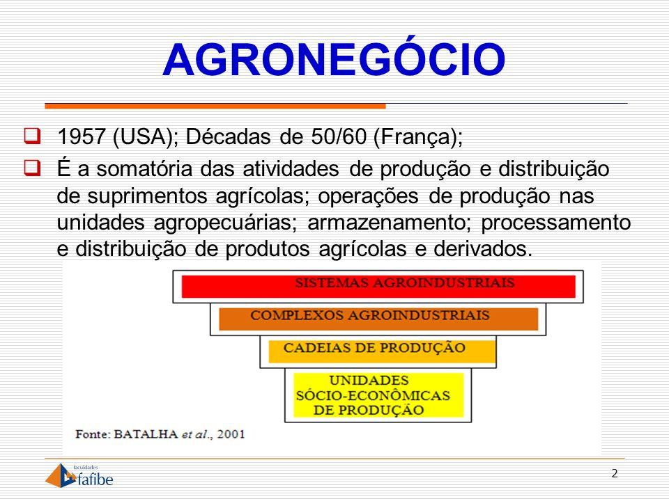 AGRONEGÓCIO 1957 (USA); Décadas de 50/60 (França);