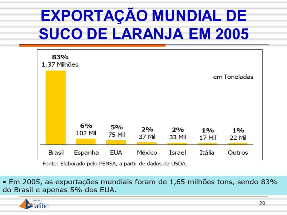 EXPORTAÇÃO MUNDIAL DE SUCO DE LARANJA EM 2005