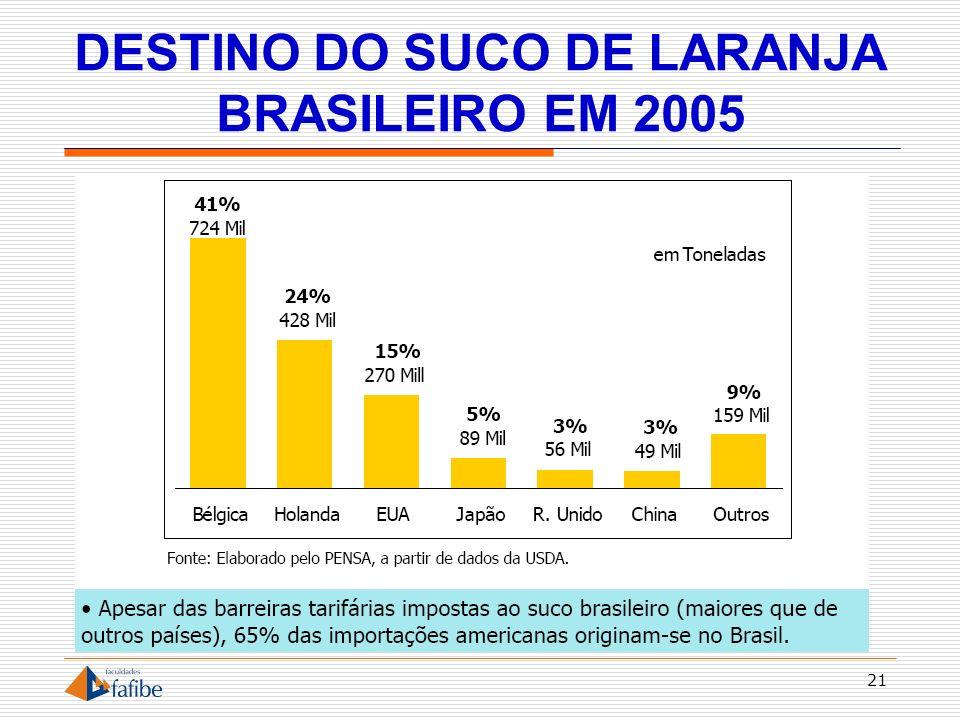 DESTINO DO SUCO DE LARANJA BRASILEIRO EM 2005