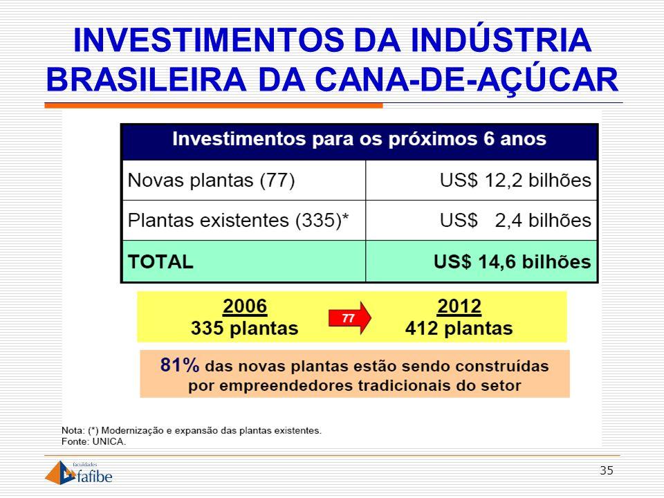 INVESTIMENTOS DA INDÚSTRIA BRASILEIRA DA CANA-DE-AÇÚCAR