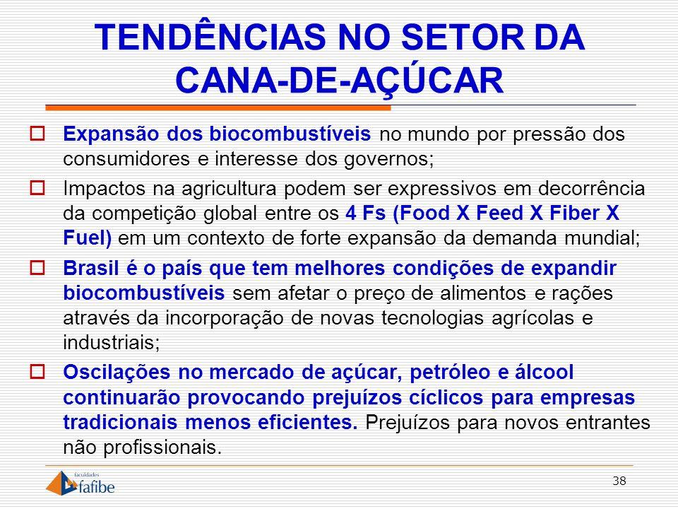 TENDÊNCIAS NO SETOR DA CANA-DE-AÇÚCAR