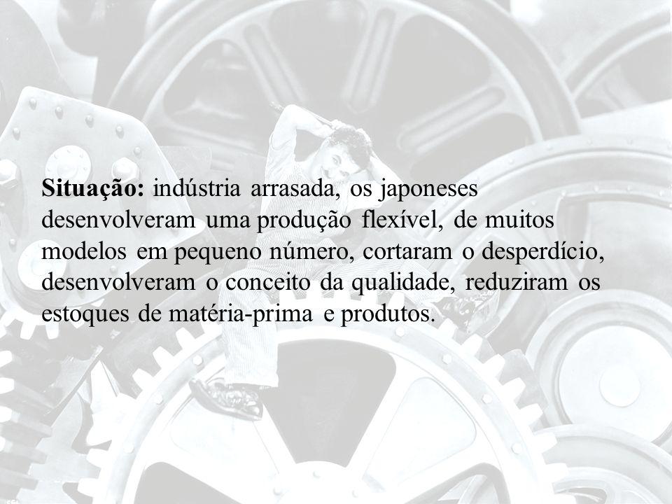 Situação: indústria arrasada, os japoneses desenvolveram uma produção flexível, de muitos modelos em pequeno número, cortaram o desperdício, desenvolveram o conceito da qualidade, reduziram os estoques de matéria-prima e produtos.