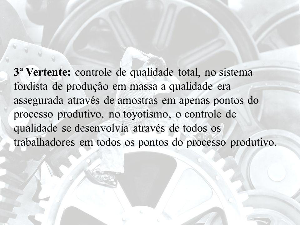 3ª Vertente: controle de qualidade total, no sistema fordista de produção em massa a qualidade era assegurada através de amostras em apenas pontos do processo produtivo, no toyotismo, o controle de qualidade se desenvolvia através de todos os trabalhadores em todos os pontos do processo produtivo.