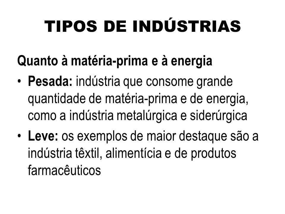 TIPOS DE INDÚSTRIAS Quanto à matéria-prima e à energia